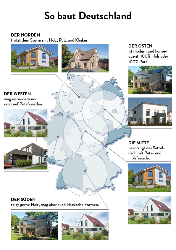 Umfrage: beliebte Haustypen in Deutschland